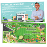 John Barilaro MP Ambulance DL Infographic Brochure Example